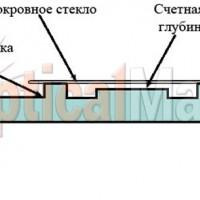 Камера Горяева. Практическое применение