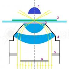 Як самостійно зробити конденсор темного поля?