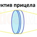Відбудова паралакса в оптичних прицілах