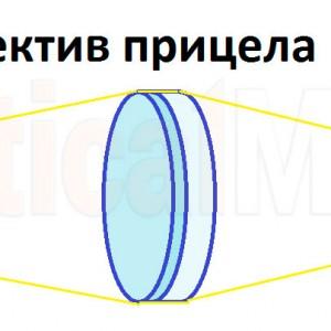 Отстройка параллакса в оптических прицелах
