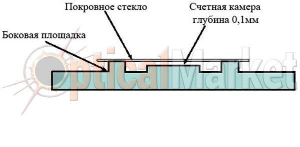 Камера Горяева купить в Киеве, Харьков
