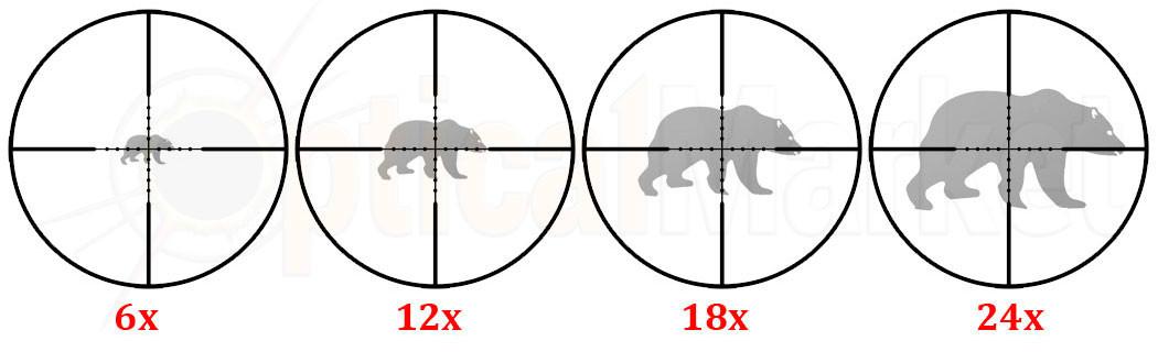 Оптические прицелы с сеткой в второй фокальной плоскости