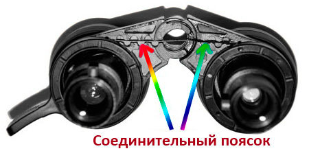 Zoom binoculars construction